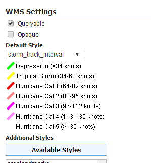sqlviews_parametricsql_publishing
